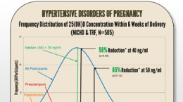 docs_hypertension_pregnancy