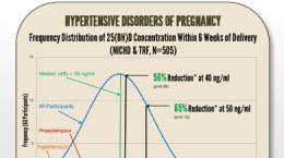 docs_hypertension_pregnancy