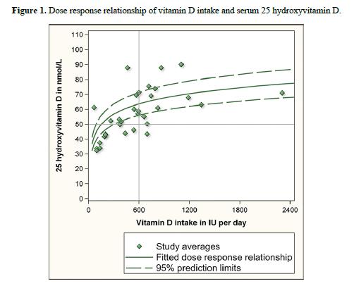 Veugelers paper - figure 1 - IOM plot