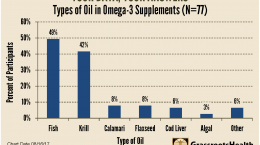 O3 types of oils 081617 size 650