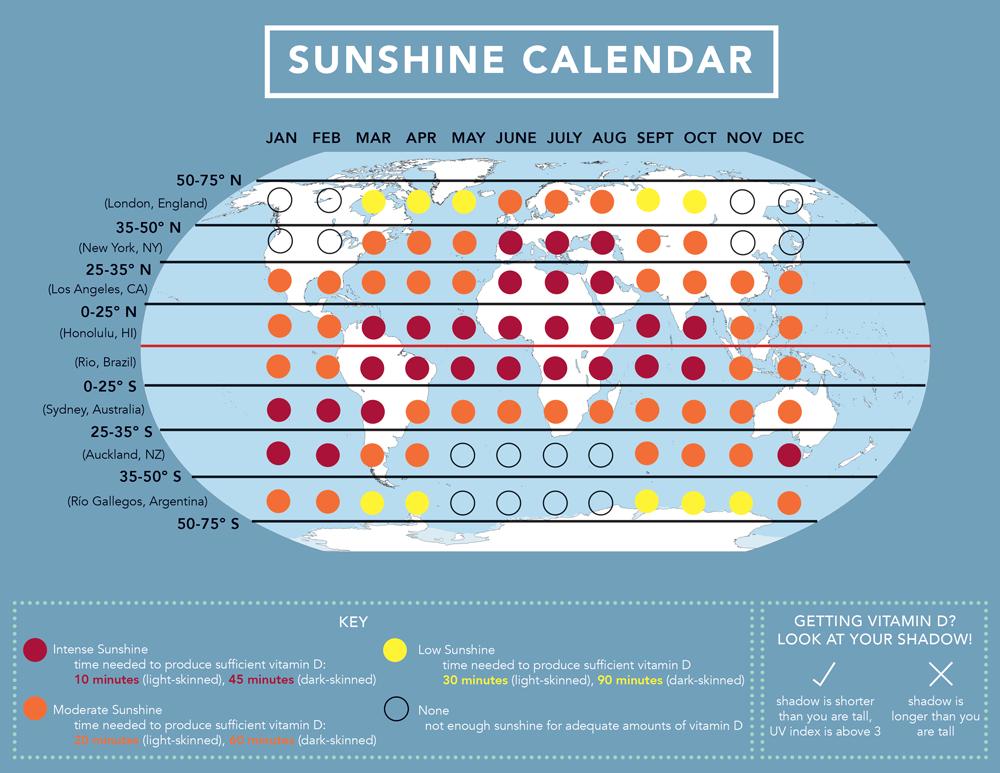 Sunshine Calendar Grassrootshealth