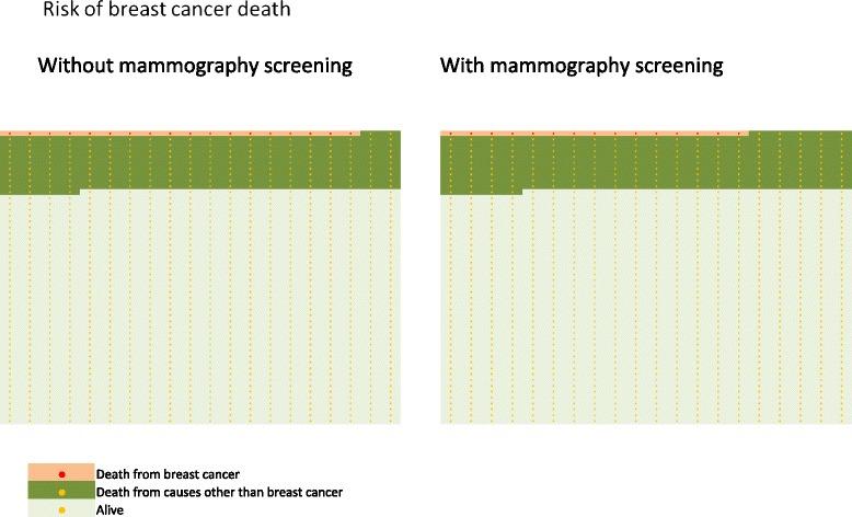 Lobert mammography figure 6 (2015)