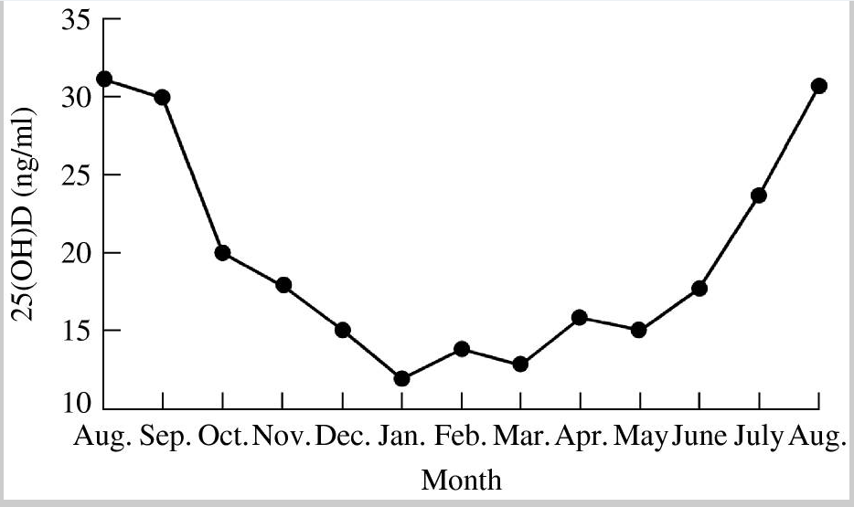 cannell 2006 flu epidemic figure 3