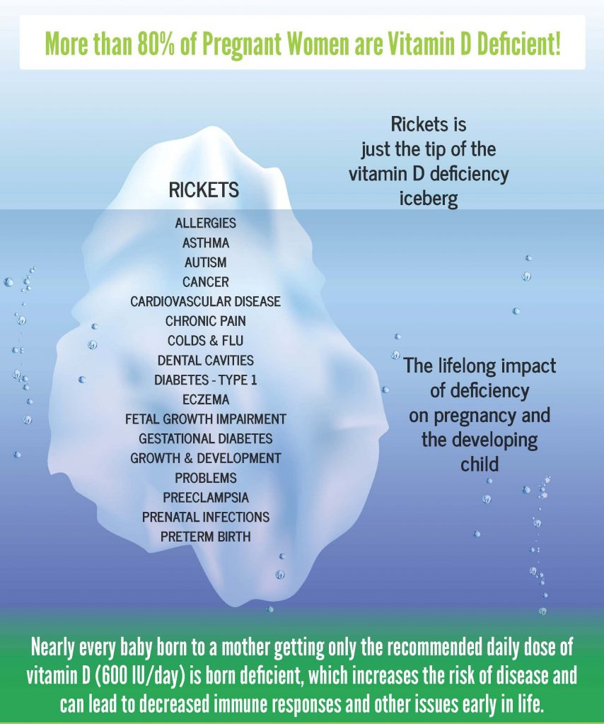 poc-iceberg-handout picture without footer