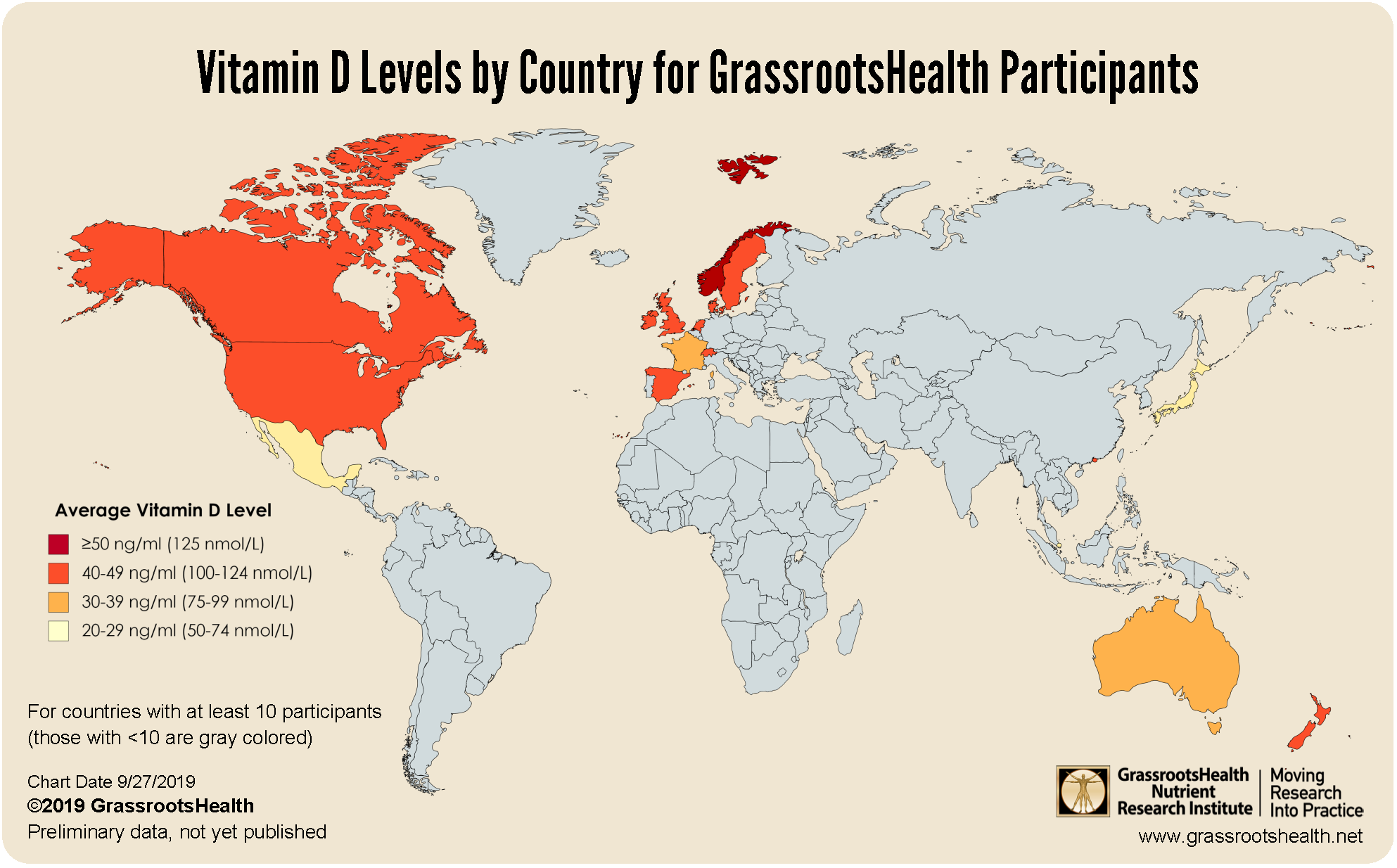 Average Vitamin D Levels by Location among GrassrootsHealth Participants -  GrassrootsHealth